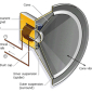 electromagnetic_devices loudspeaker